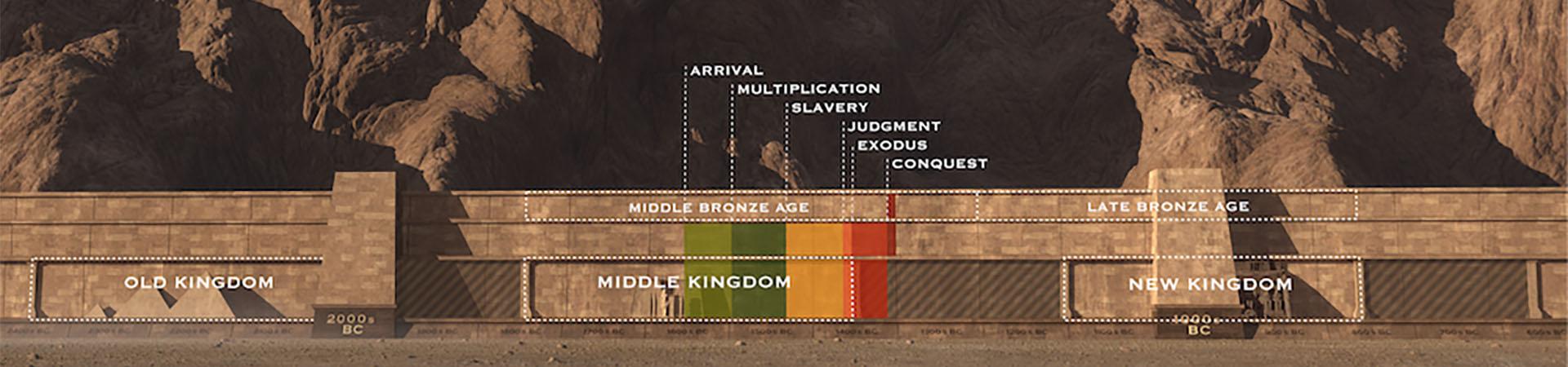 slider-vidence-exodus-wall-time